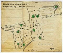 Plánek starého motolského hřiště, které se nacházelo v místech dnešní nemocnice Homolka